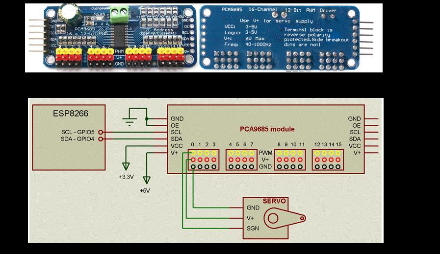 PCA-9685-module